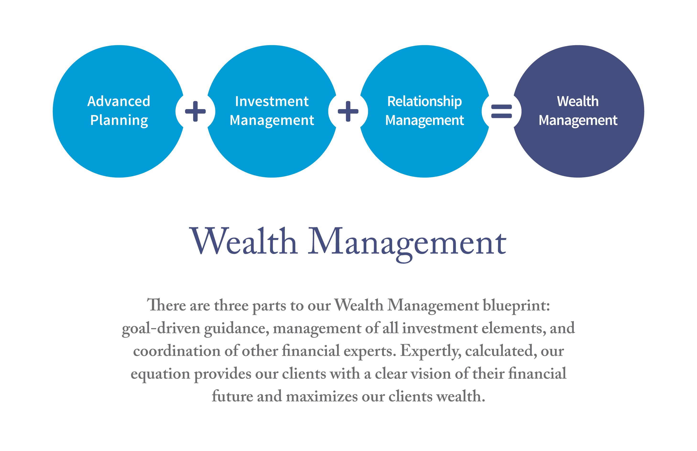 CA-Wealth-Management-Infographic-white-text.png